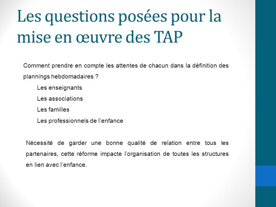 Les questions posées pour la mise en œuvre des TAP