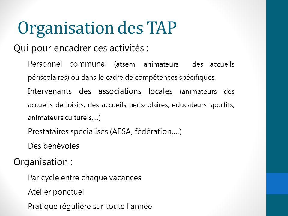 Organisation des TAP Qui pour encadrer ces activités : Organisation :