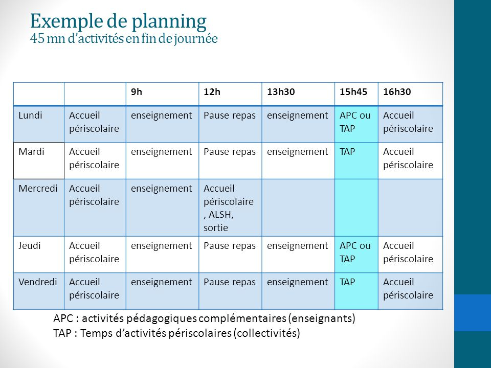 exemple planning tap