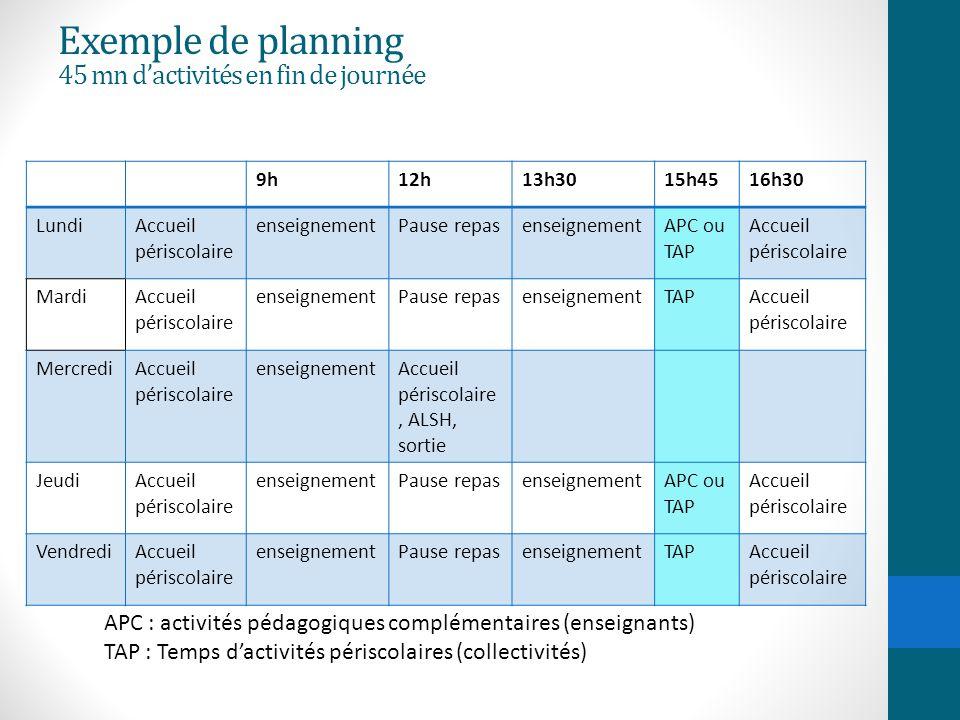 Exemple de planning 45 mn d'activités en fin de journée