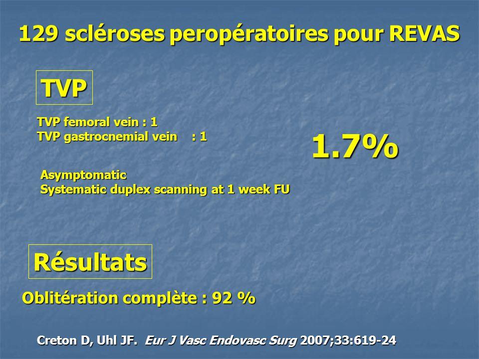 TVP Résultats 129 scléroses peropératoires pour REVAS 1.7%