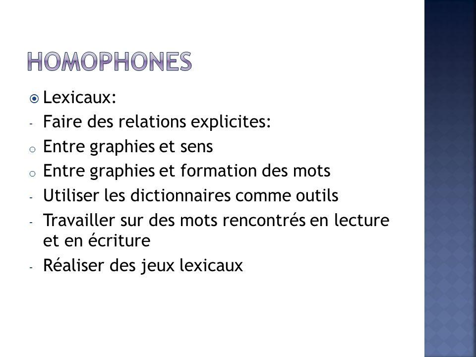 Homophones Lexicaux: Faire des relations explicites: