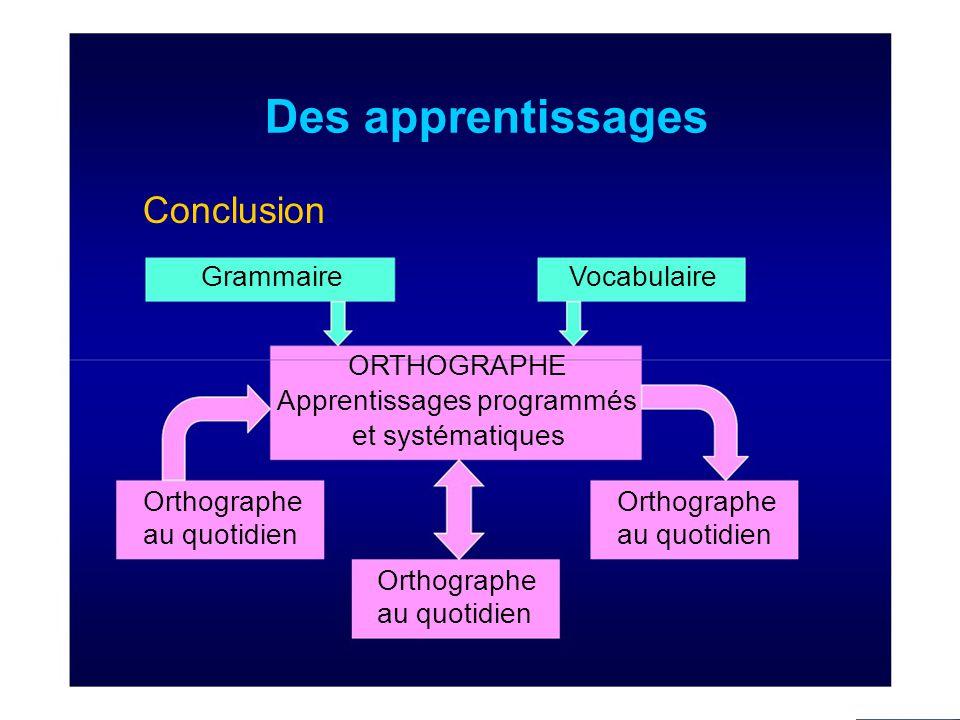 Des apprentissages Conclusion Grammaire Vocabulaire ORTHOGRAPHE