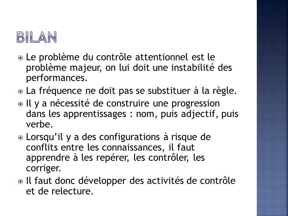 Bilan Le problème du contrôle attentionnel est le problème majeur, on lui doit une instabilité des performances.