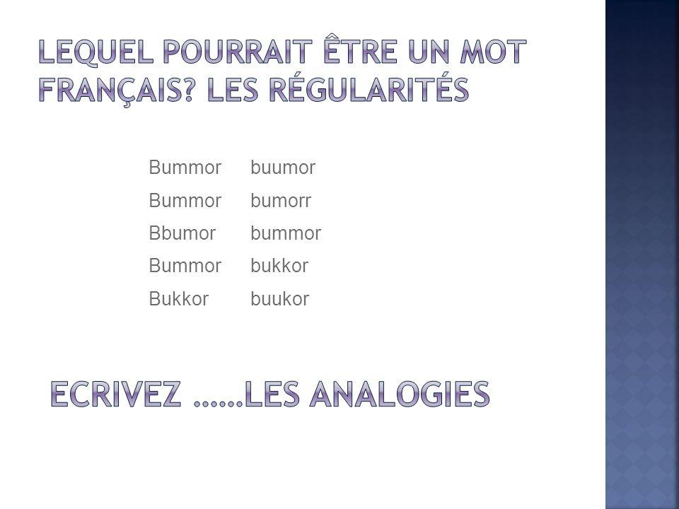 Lequel pourrait être un mot français Les régularités