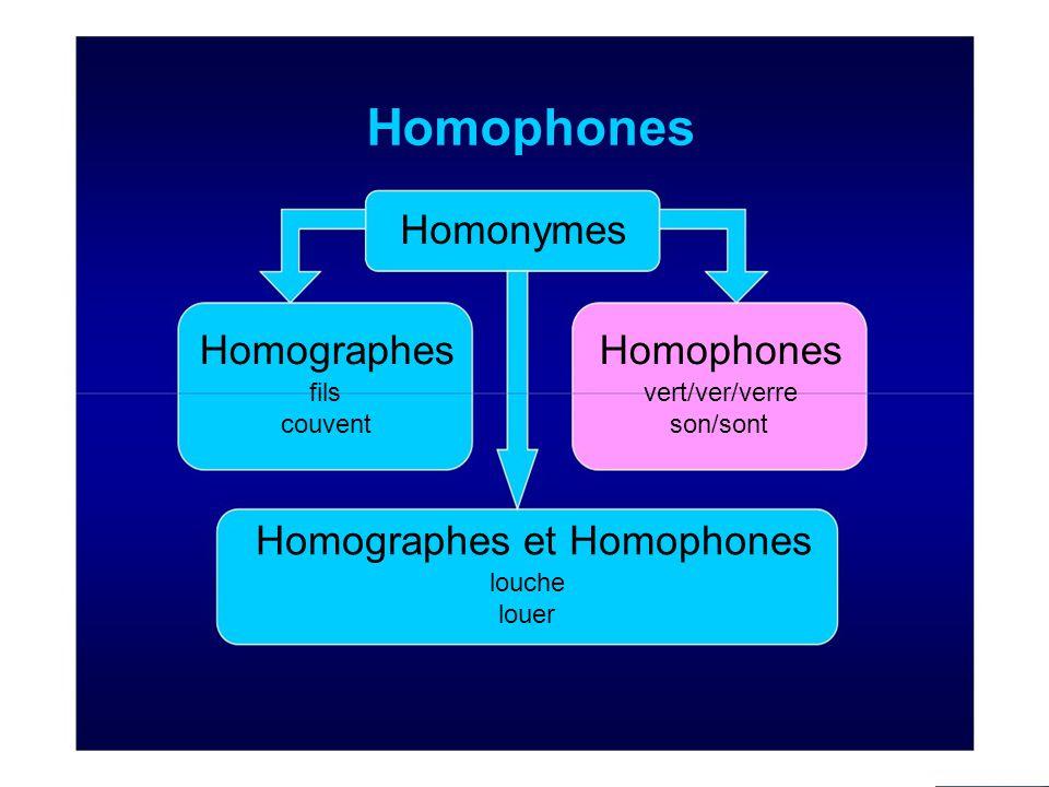 Homophones Homonymes Homographes Homophones Homographes et Homophones