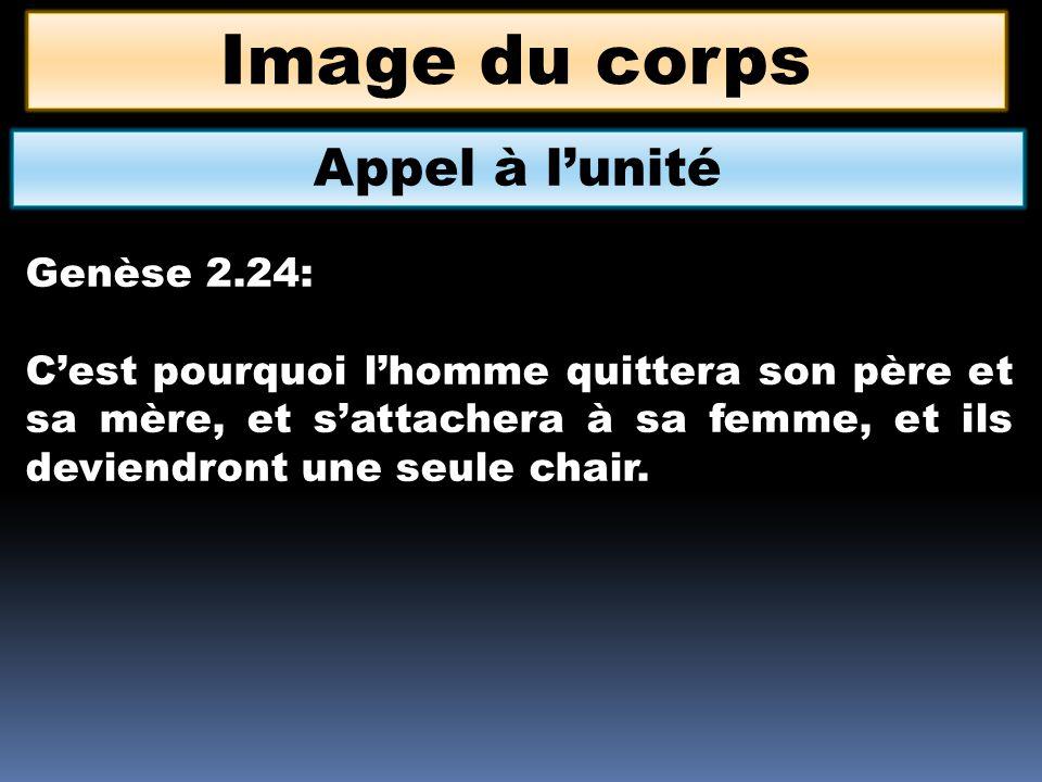 Image du corps Appel à l'unité Genèse 2.24: