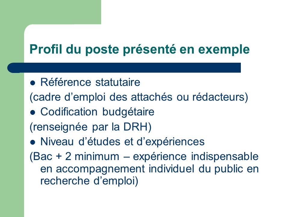 Profil du poste présenté en exemple