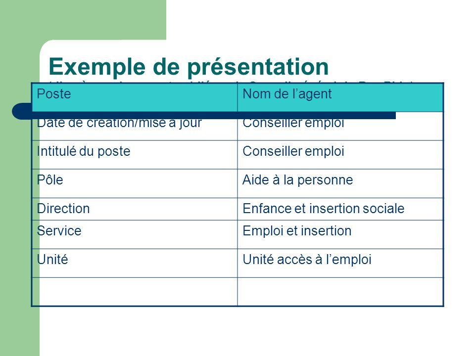 Exemple de présentation (d'après un document publié par le Conseil général du Bas-Rhin)