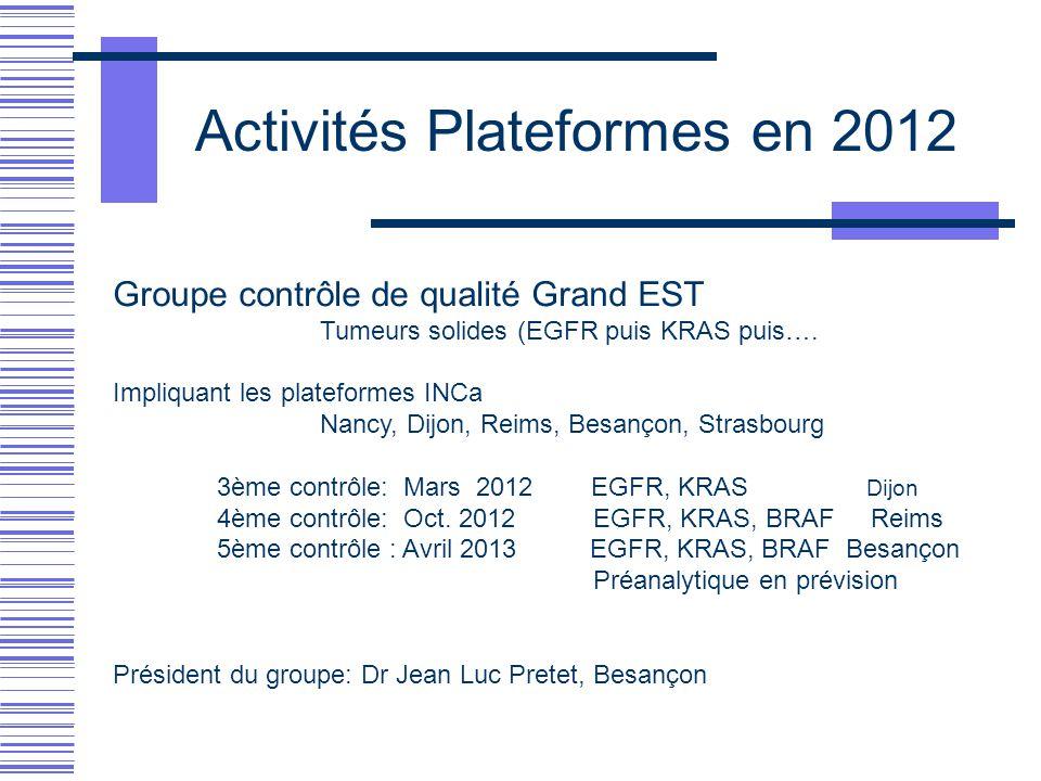 Activités Plateformes en 2012
