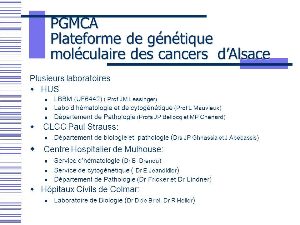 PGMCA Plateforme de génétique moléculaire des cancers d'Alsace