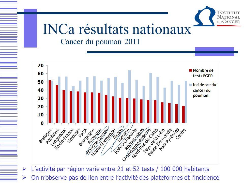 Cancer du poumon 2011 L'activité par région varie entre 21 et 52 tests / 100 000 habitants.