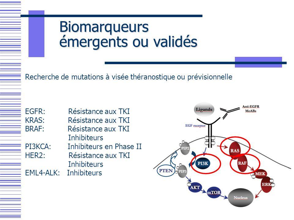 Biomarqueurs émergents ou validés