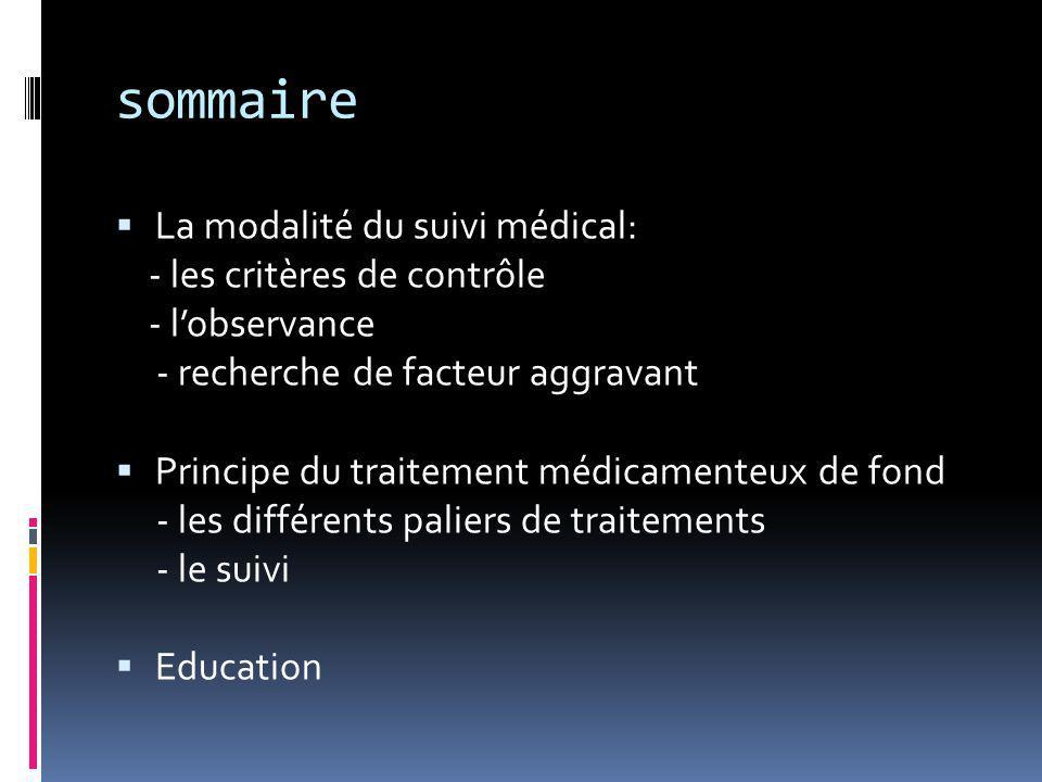 sommaire La modalité du suivi médical: - les critères de contrôle