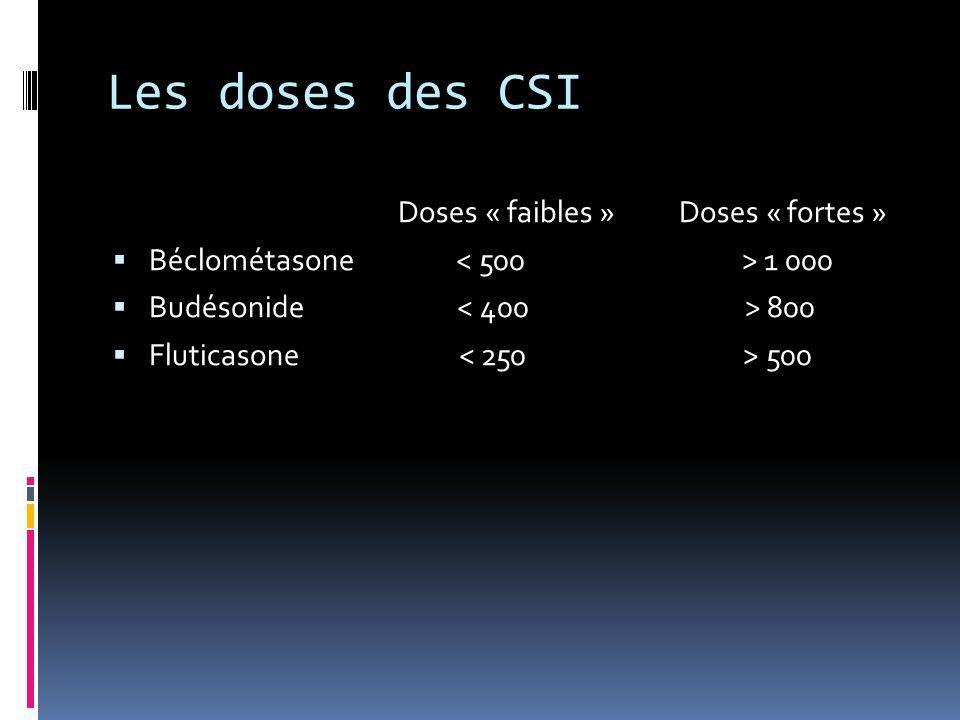 Les doses des CSI Doses « faibles » Doses « fortes »