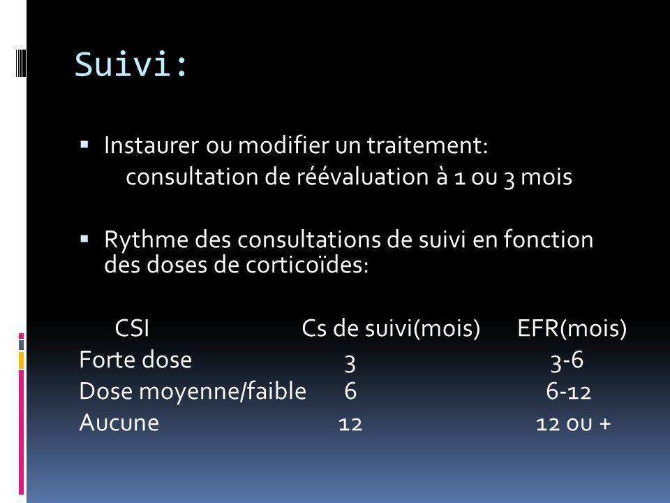Suivi: Instaurer ou modifier un traitement: