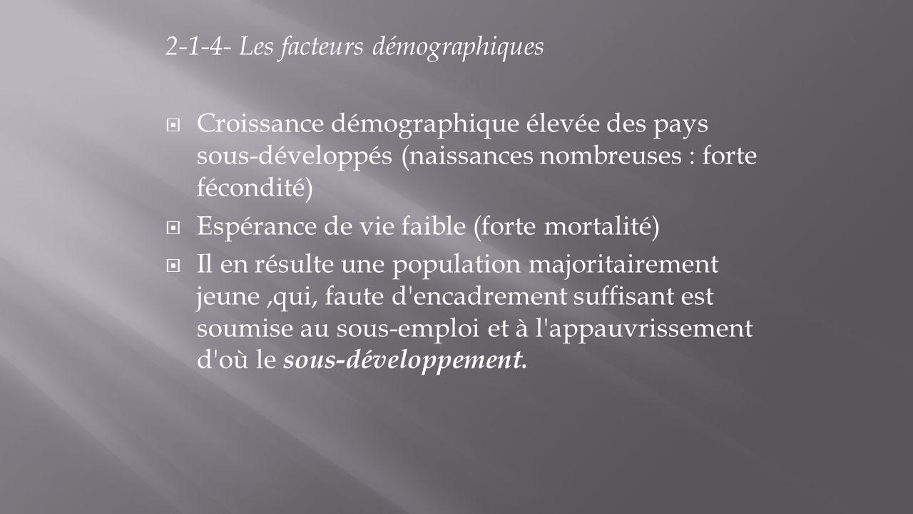 2-1-4- Les facteurs démographiques