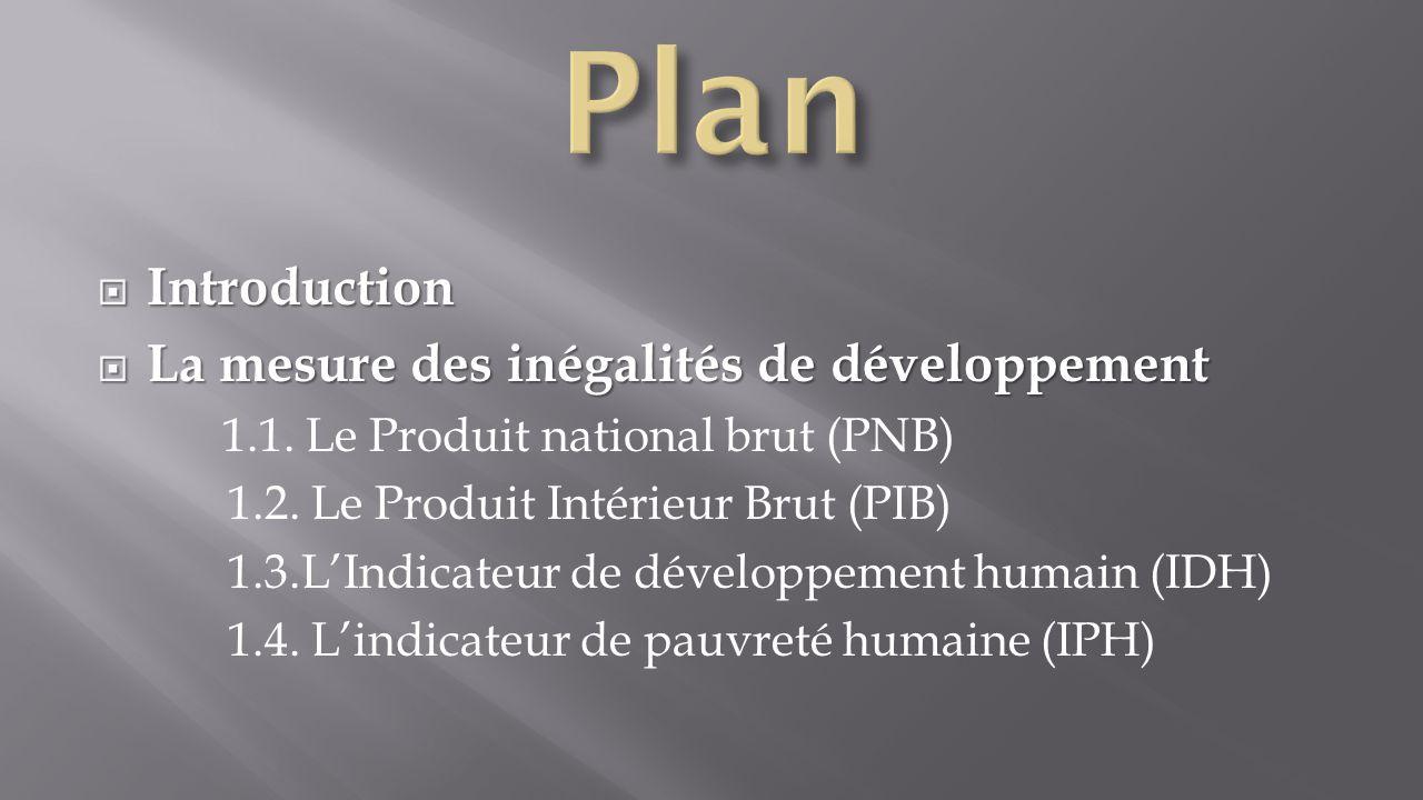 Plan Introduction La mesure des inégalités de développement