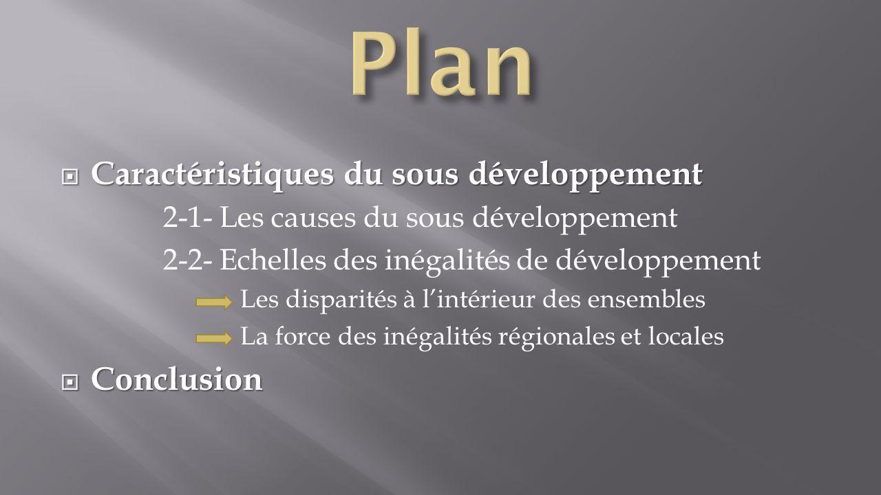 Plan Caractéristiques du sous développement Conclusion