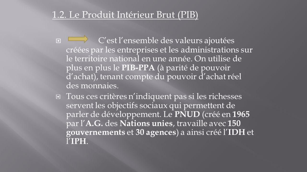 1.2. Le Produit Intérieur Brut (PIB)