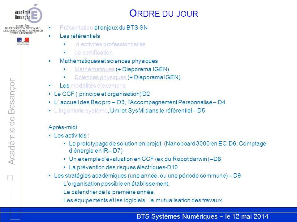 Ordre du jour Présentation et enjeux du BTS SN Les référentiels