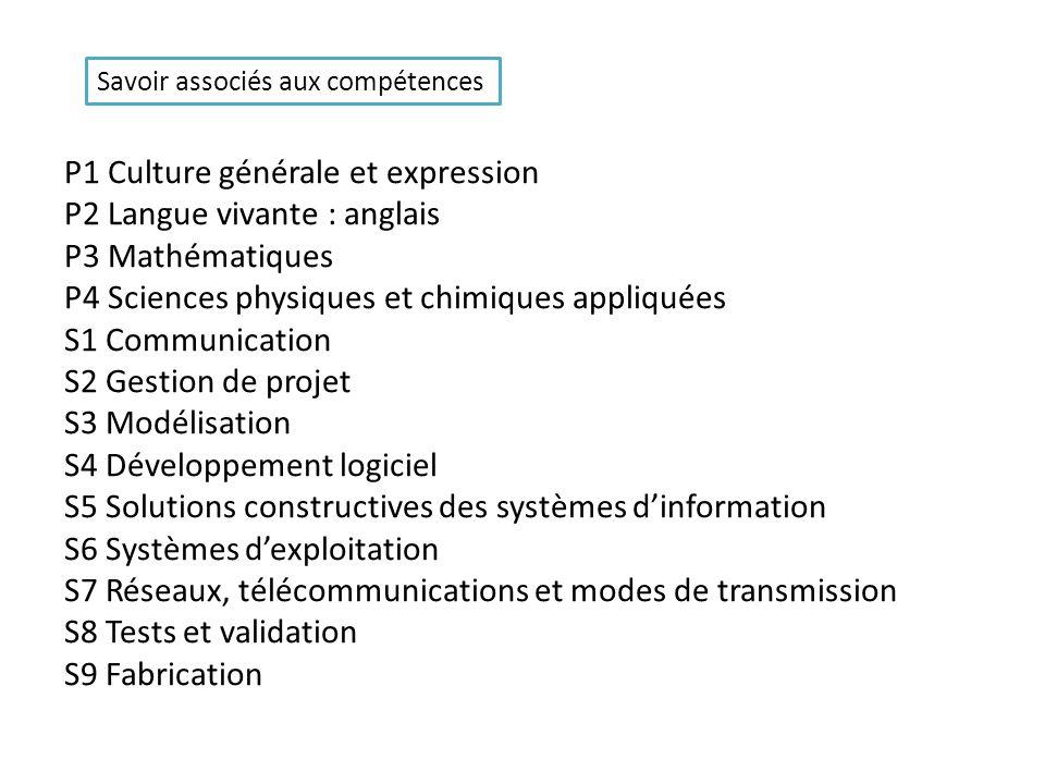 P1 Culture générale et expression P2 Langue vivante : anglais