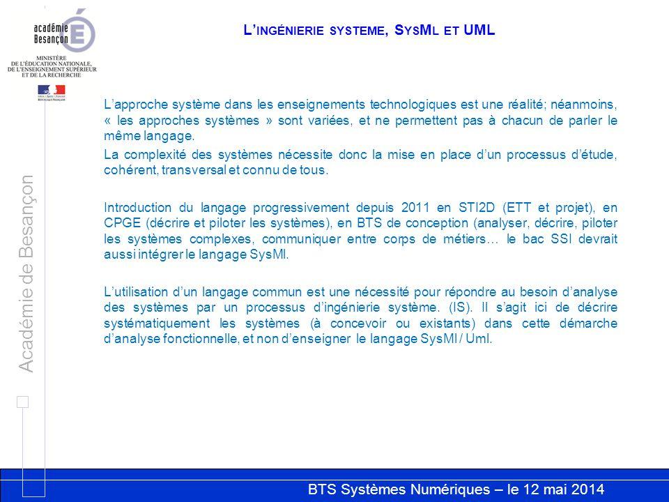 L'ingénierie systeme, SysMl et UML