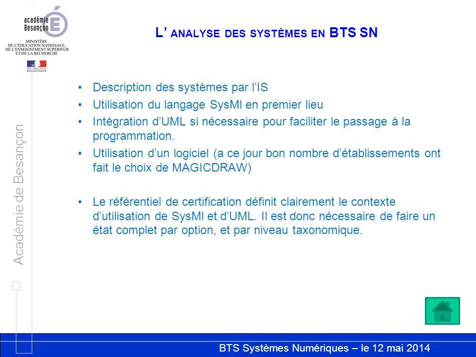 L' analyse des systèmes en BTS SN