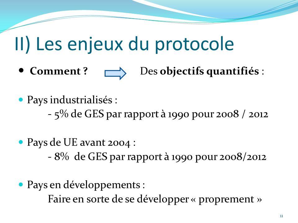 II) Les enjeux du protocole