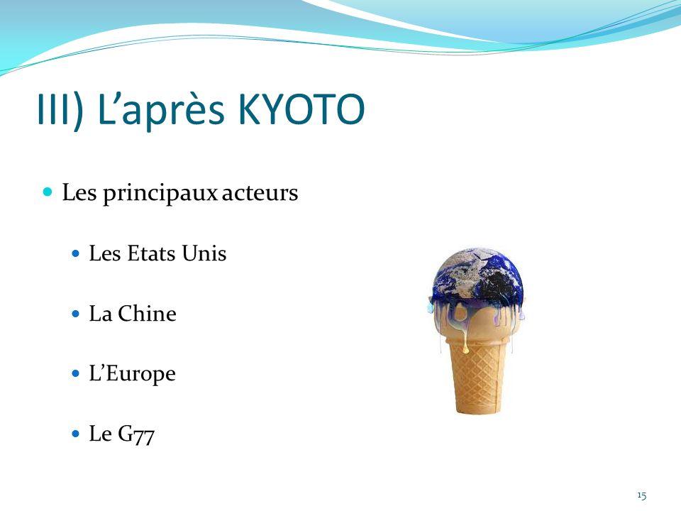 III) L'après KYOTO Les principaux acteurs Les Etats Unis La Chine