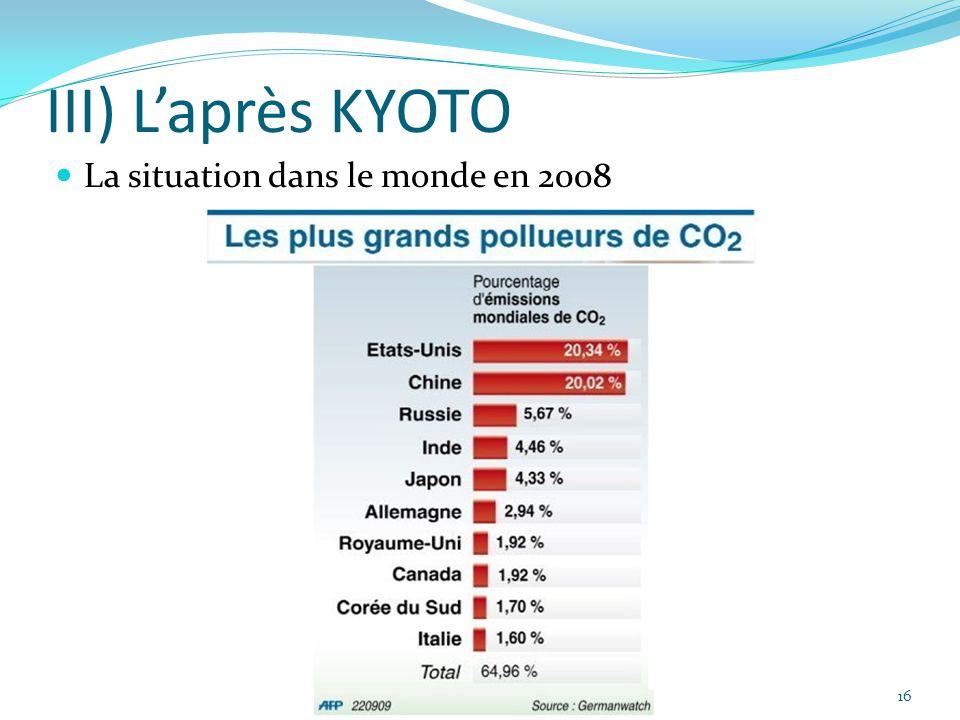 III) L'après KYOTO La situation dans le monde en 2008