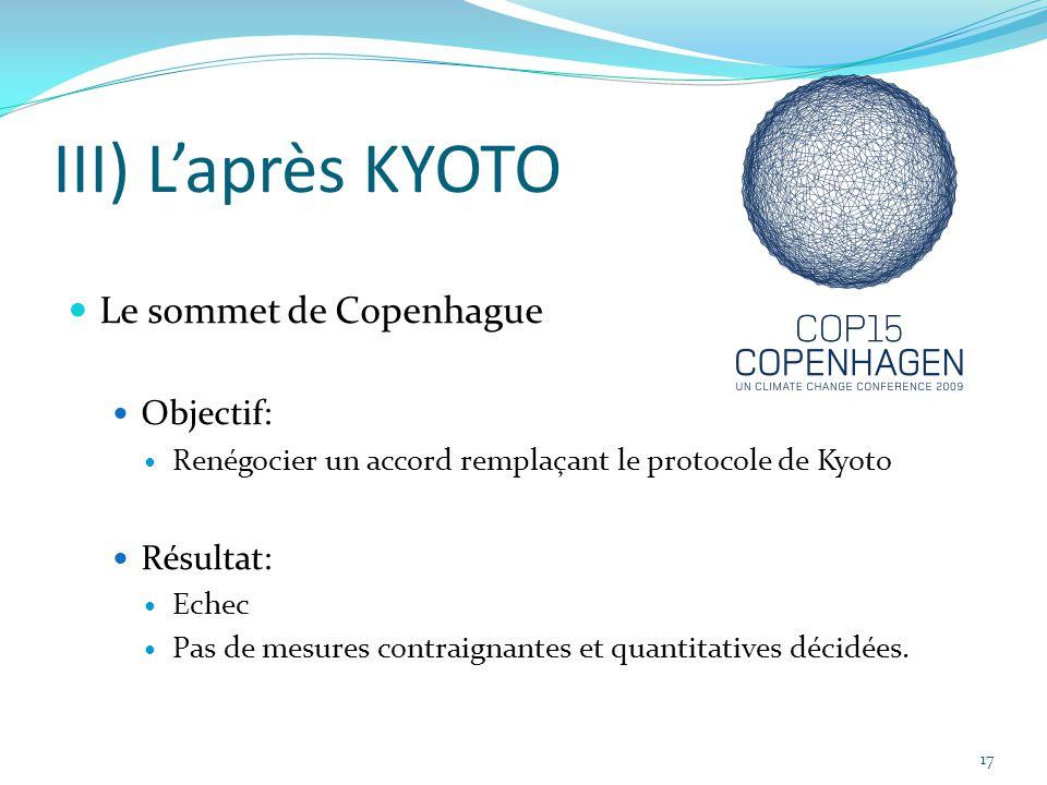 III) L'après KYOTO Le sommet de Copenhague Objectif: Résultat: