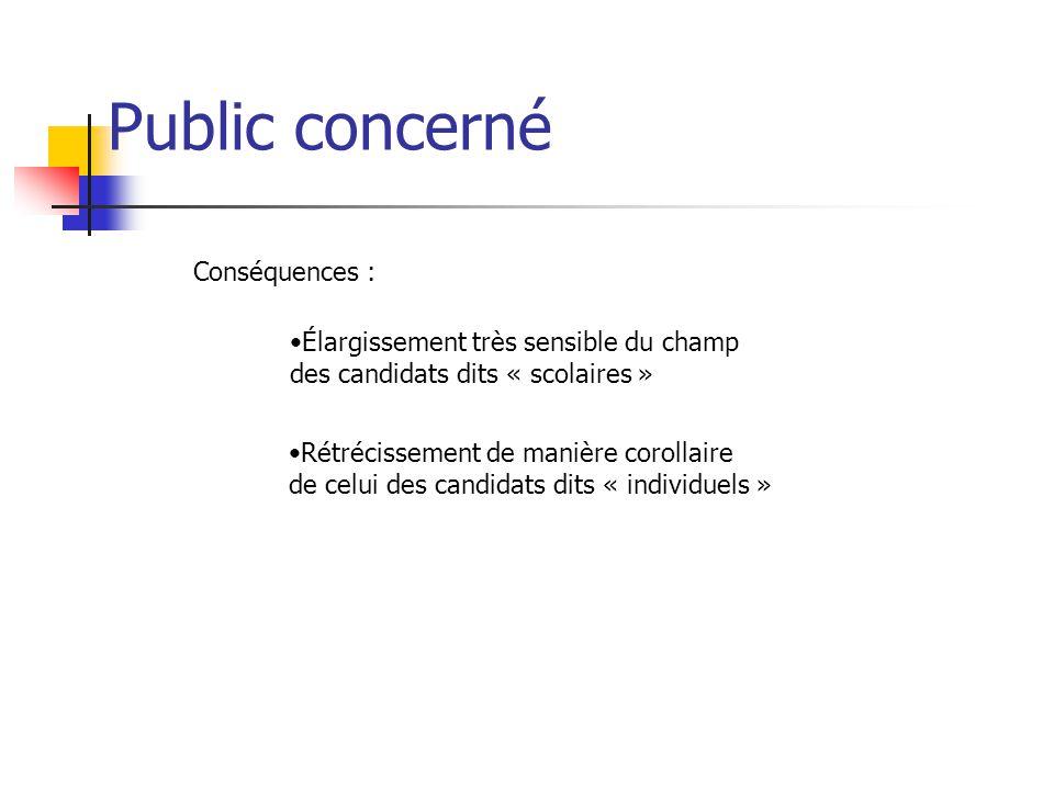 Public concerné Conséquences : Élargissement très sensible du champ