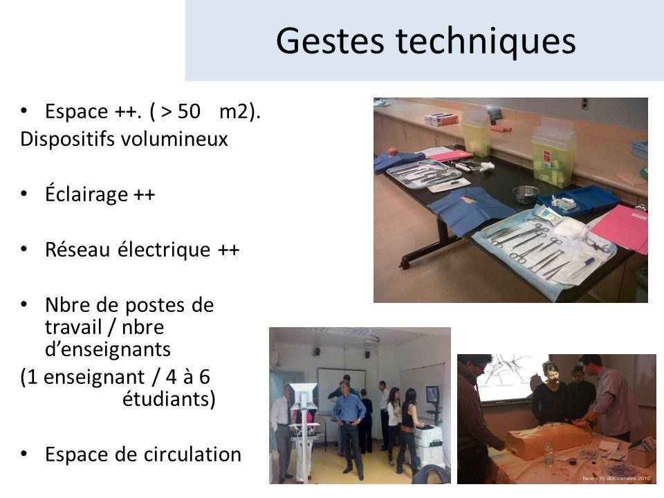 Gestes techniques Espace ++. ( > 50 m2). Dispositifs volumineux