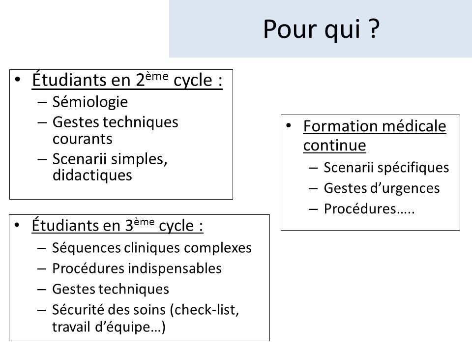 Pour qui Étudiants en 2ème cycle : Formation médicale continue