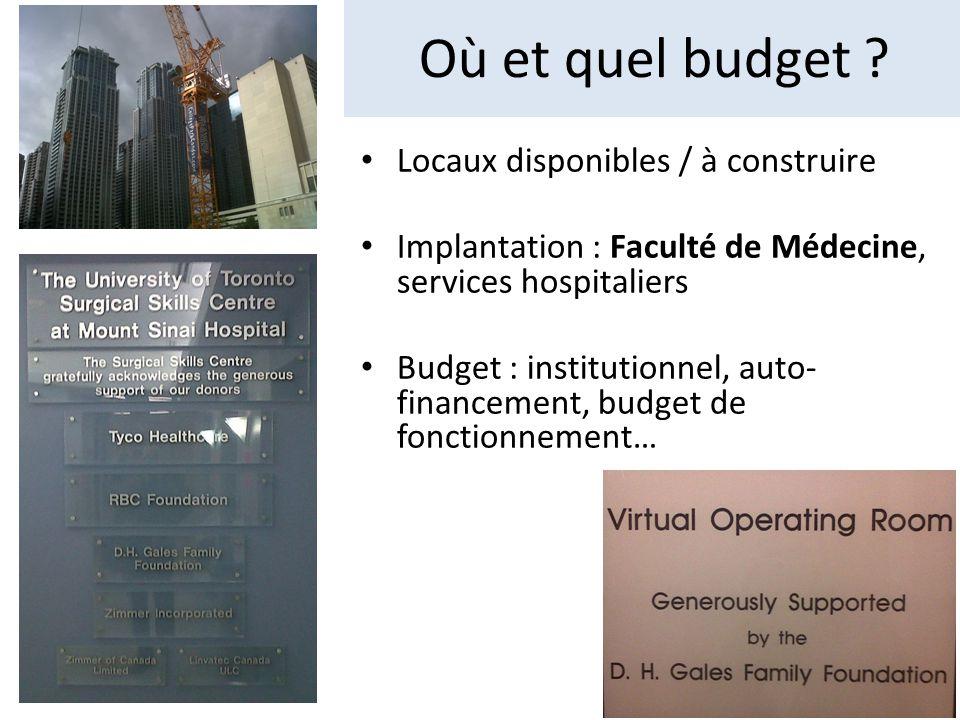 Où et quel budget Locaux disponibles / à construire