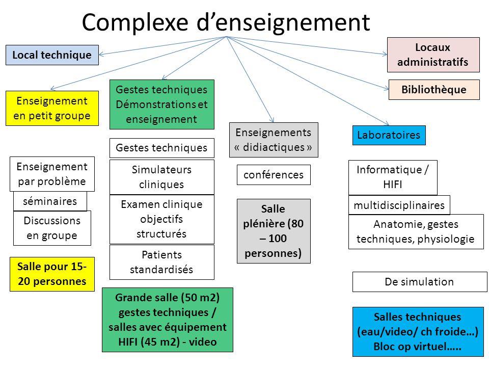 Complexe d'enseignement
