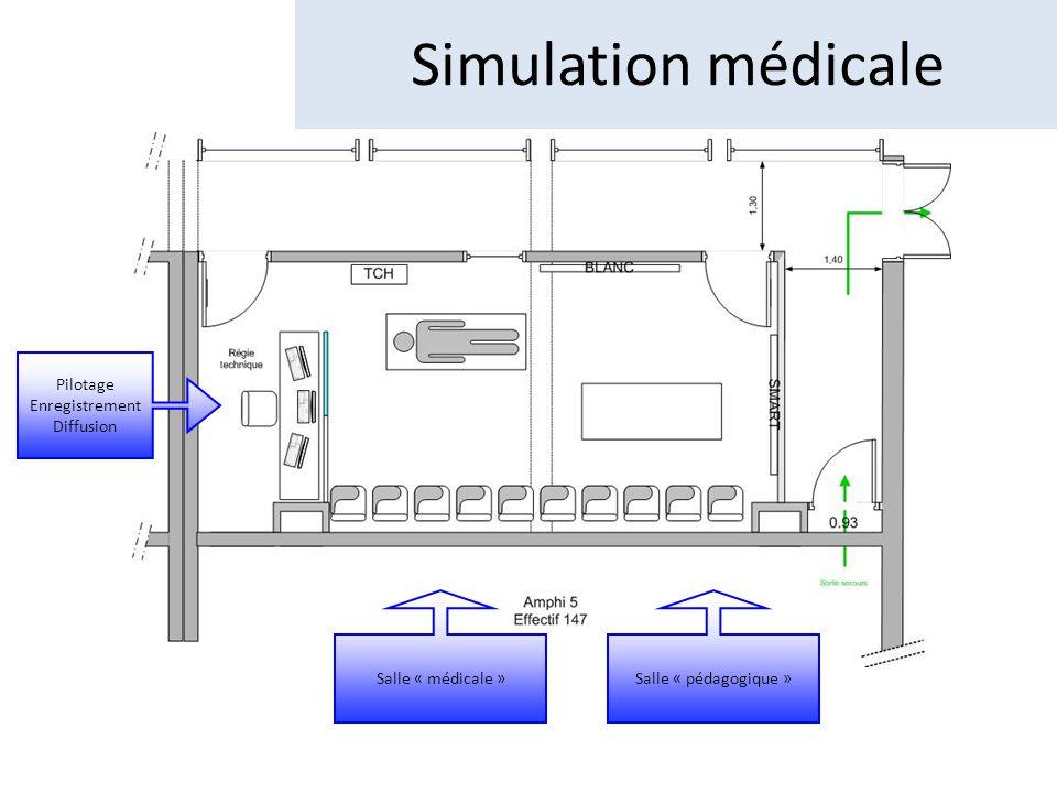 Simulation médicale Pilotage Enregistrement Diffusion