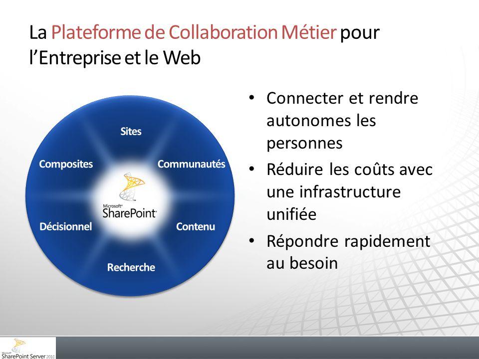 La Plateforme de Collaboration Métier pour l'Entreprise et le Web