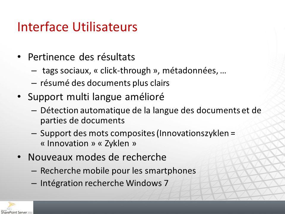 Interface Utilisateurs