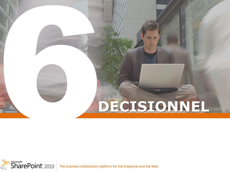 6 DECISIONNEL