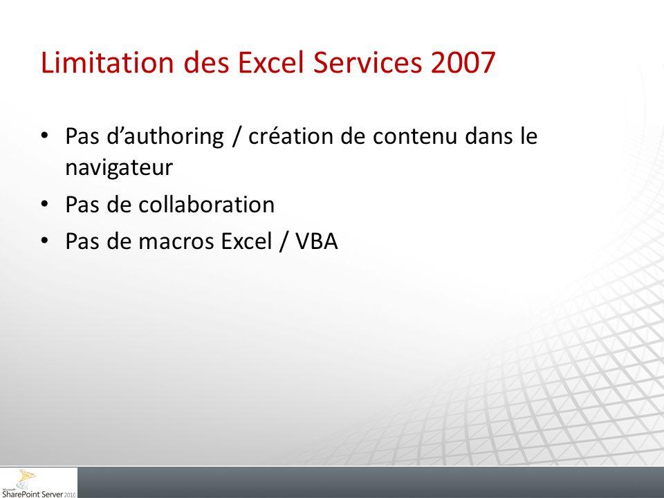 Limitation des Excel Services 2007