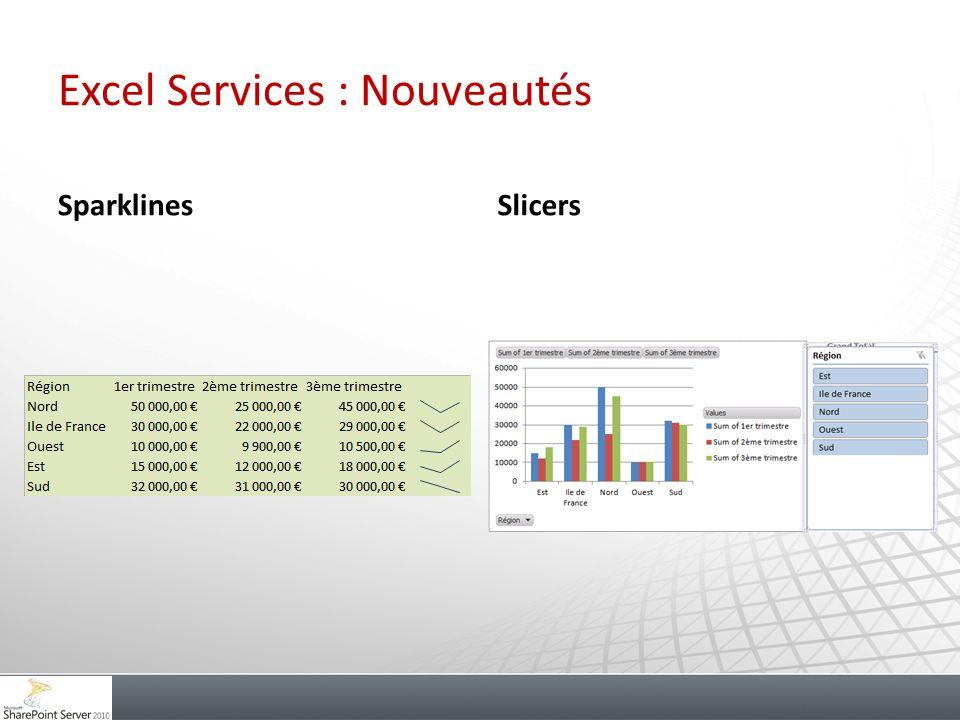 Excel Services : Nouveautés
