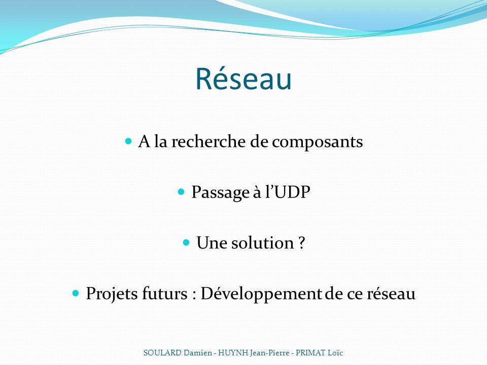 Réseau A la recherche de composants Passage à l'UDP Une solution