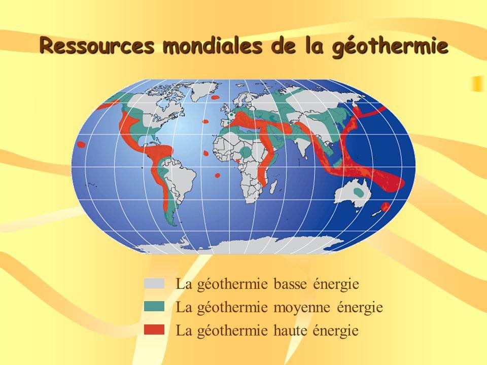 Ressources mondiales de la géothermie