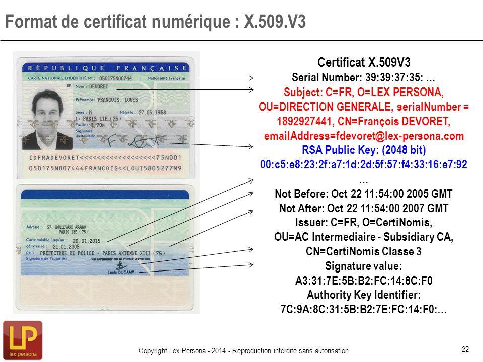 Format de certificat numérique : X.509.V3