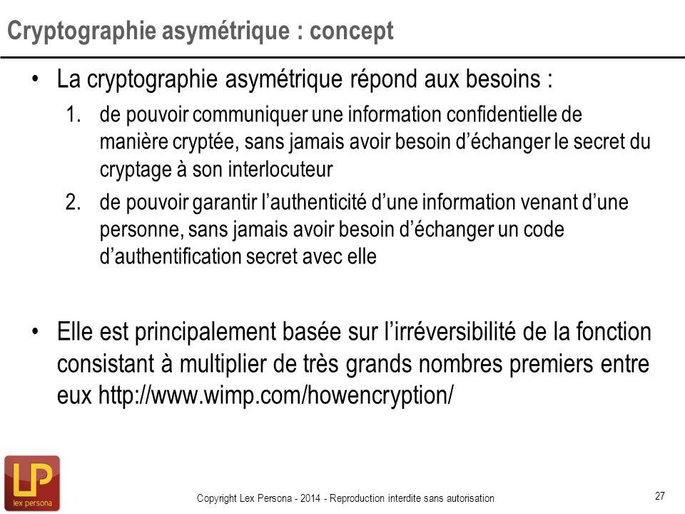 Cryptographie asymétrique : concept