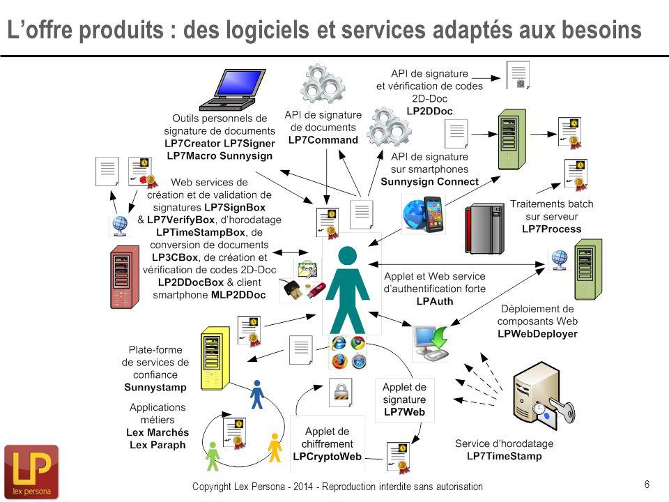 L'offre produits : des logiciels et services adaptés aux besoins