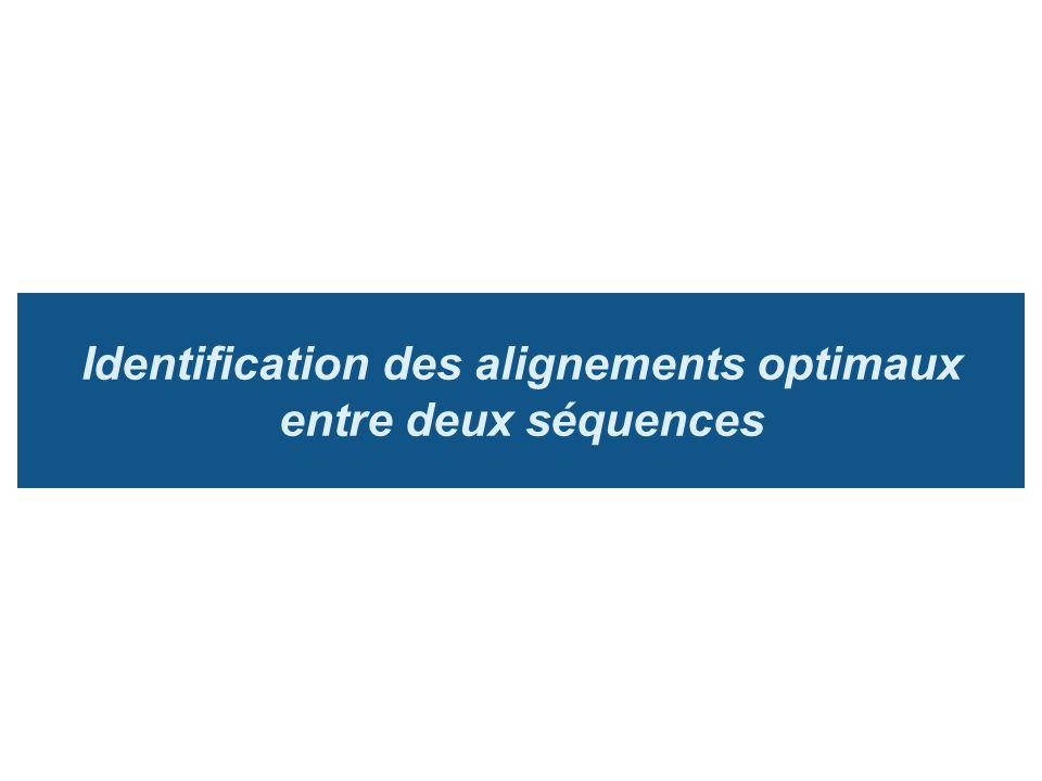 Identification des alignements optimaux entre deux séquences