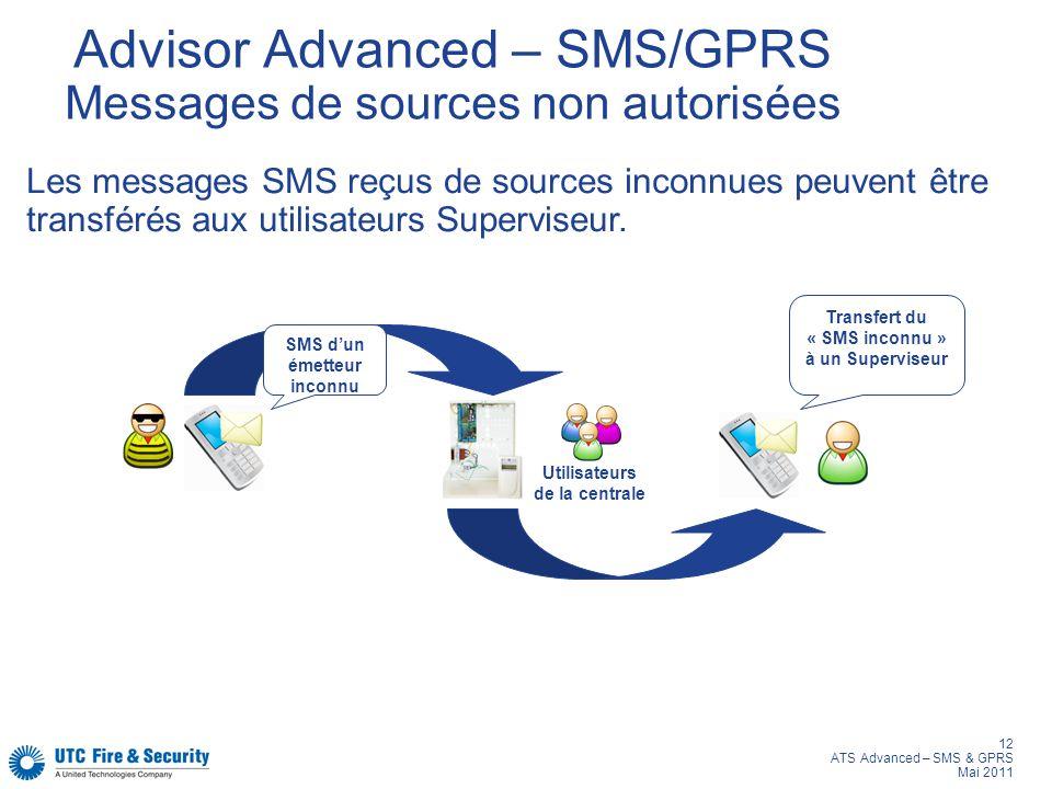Advisor Advanced – SMS/GPRS Messages de sources non autorisées